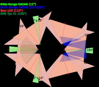 lidar-radar-fusion